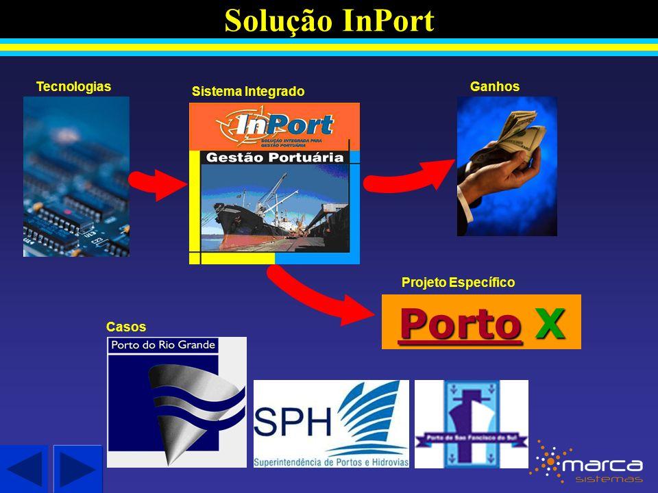 Porto X Solução InPort Tecnologias Ganhos Sistema Integrado