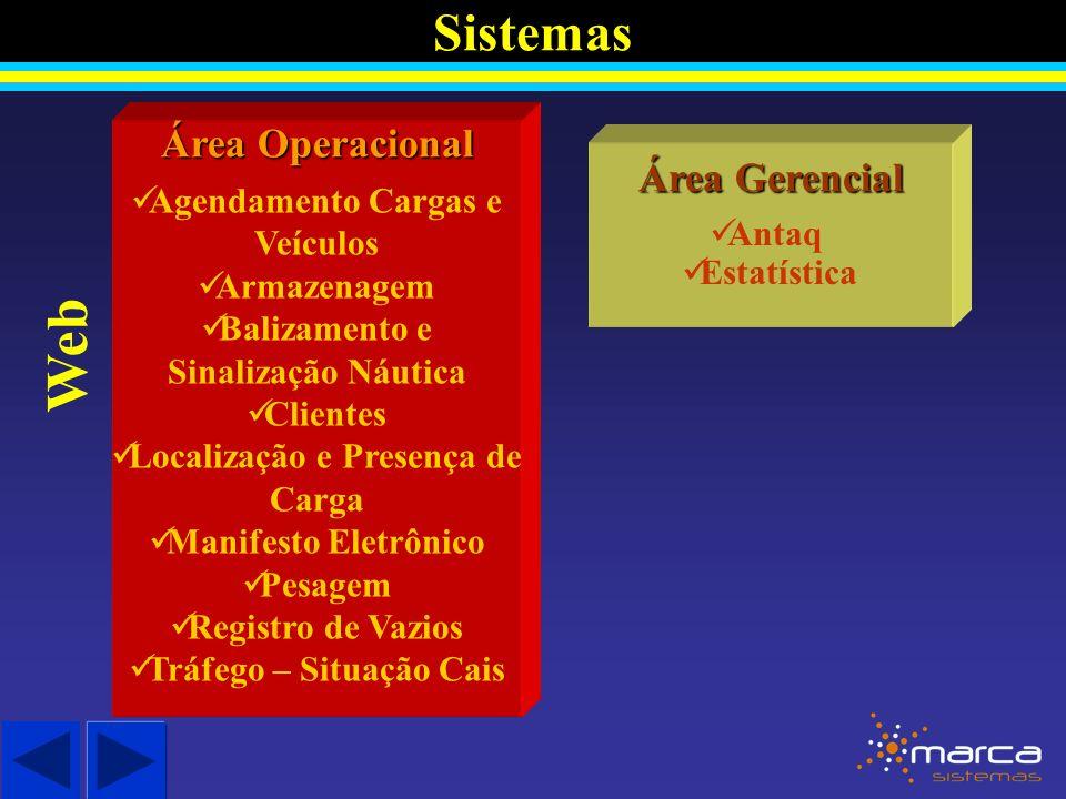 Web Sistemas Área Operacional Área Gerencial
