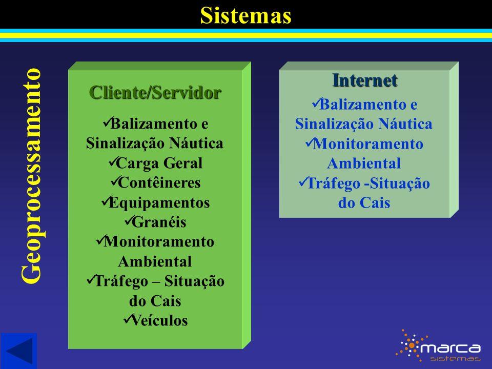 Geoprocessamento Sistemas Cliente/Servidor Internet
