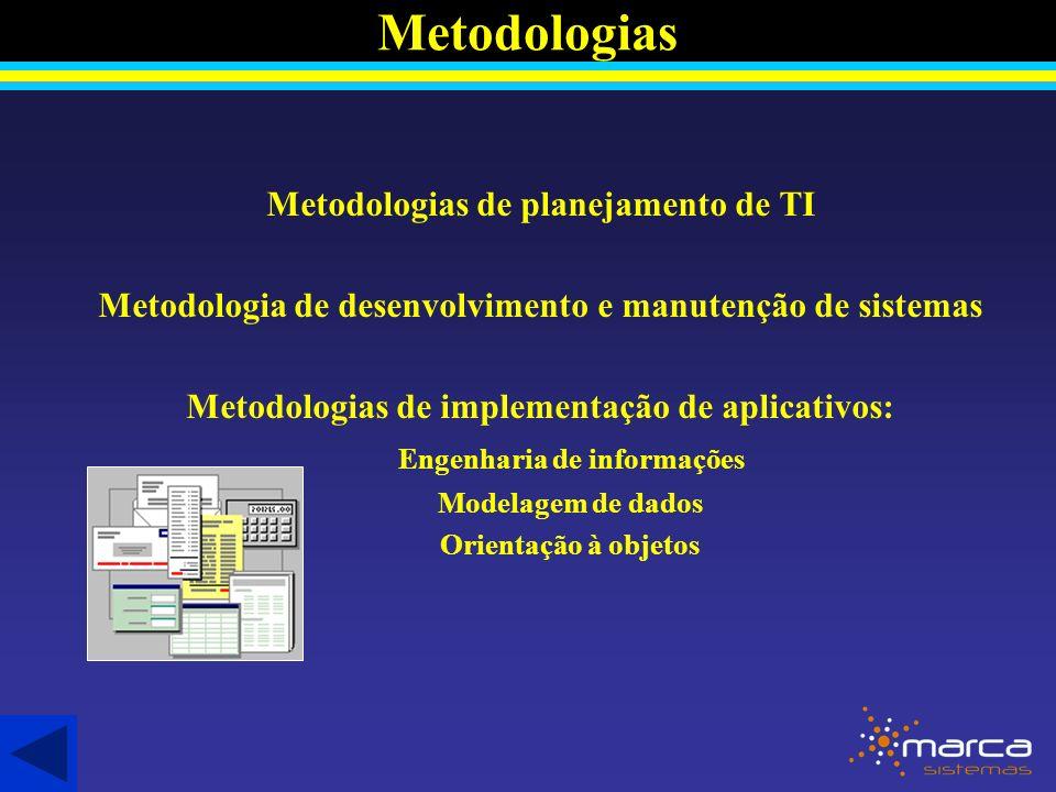 Metodologias Metodologias de planejamento de TI