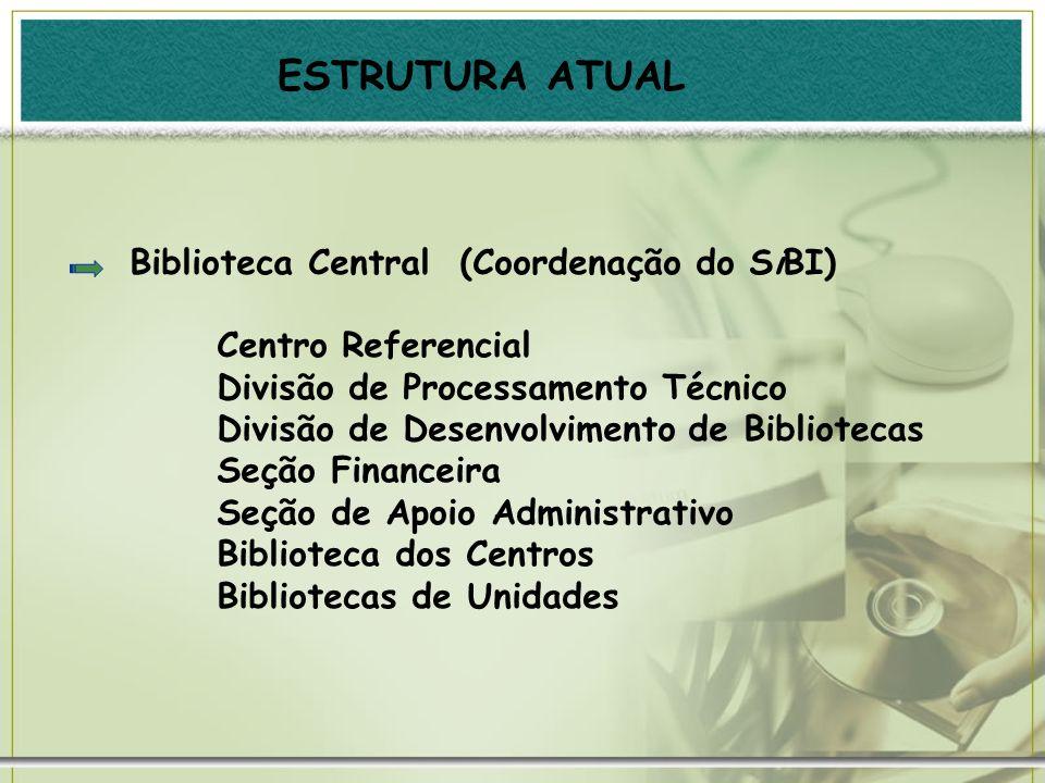 ESTRUTURA ATUAL Biblioteca Central (Coordenação do SiBI)