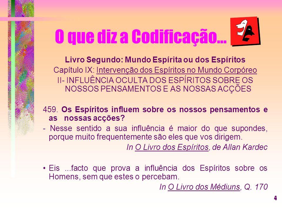 O que diz a Codificação... Livro Segundo: Mundo Espírita ou dos Espíritos. Capítulo IX: Intervenção dos Espíritos no Mundo Corpóreo.
