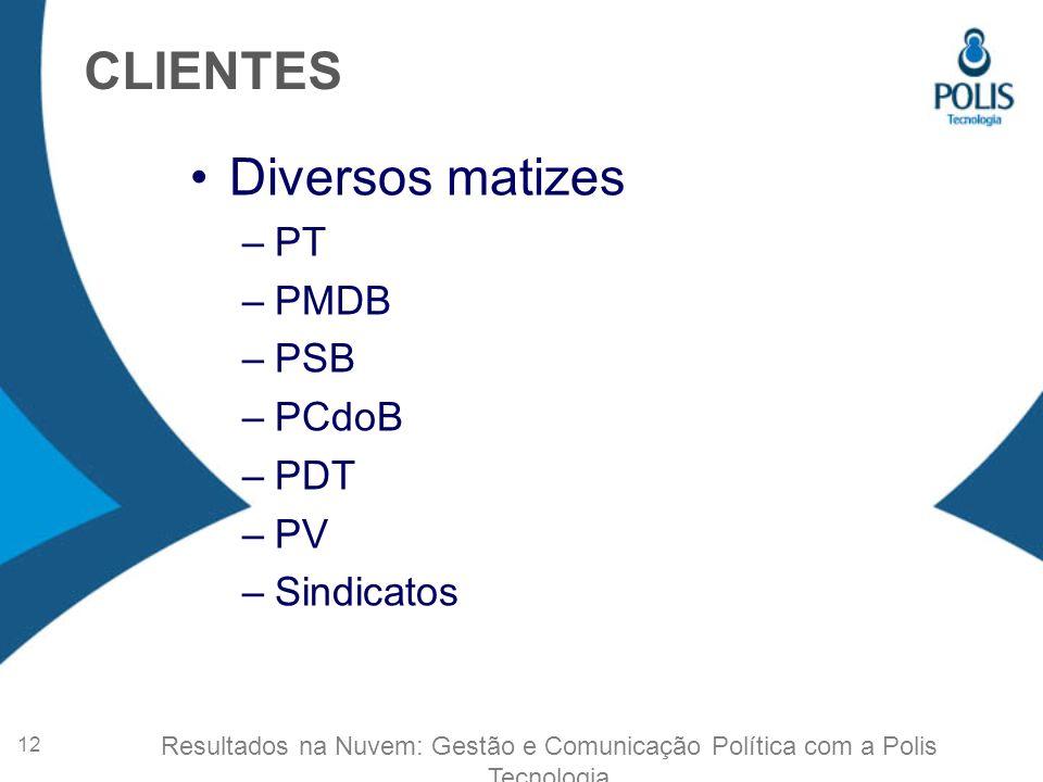 CLIENTES Diversos matizes PT PMDB PSB PCdoB PDT PV Sindicatos