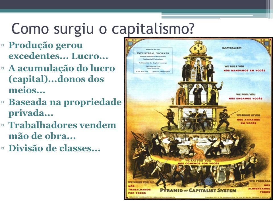 Como surgiu o capitalismo