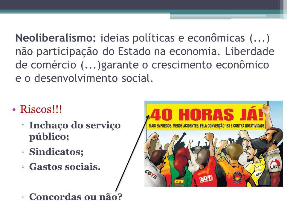 Neoliberalismo: ideias políticas e econômicas (