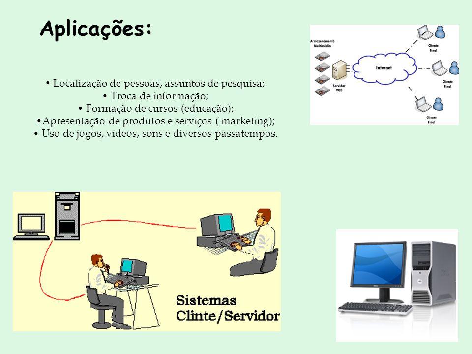 Aplicações: Localização de pessoas, assuntos de pesquisa;