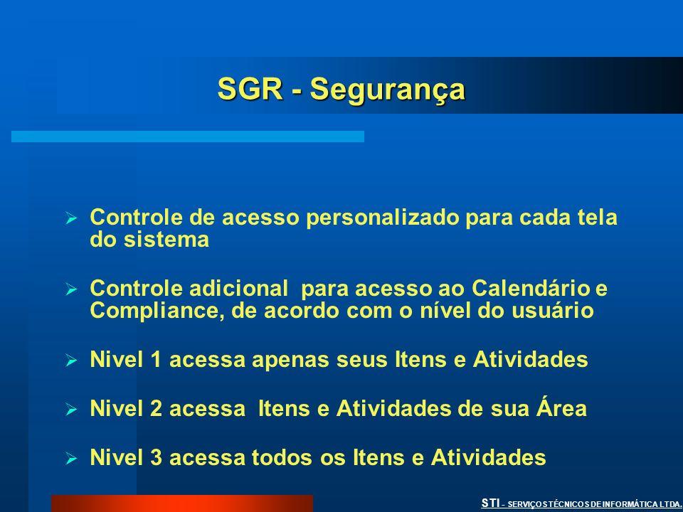 SGR - Segurança Controle de acesso personalizado para cada tela do sistema.