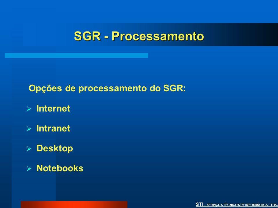 SGR - Processamento Opções de processamento do SGR: Internet Intranet