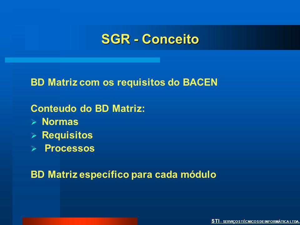 SGR - Conceito BD Matriz com os requisitos do BACEN