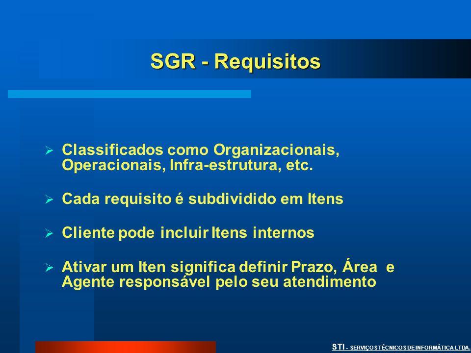 SGR - Requisitos Classificados como Organizacionais, Operacionais, Infra-estrutura, etc. Cada requisito é subdividido em Itens.