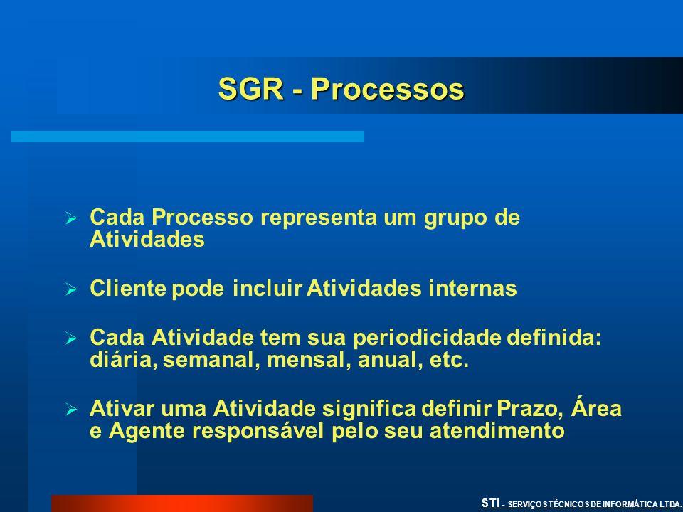 SGR - Processos Cada Processo representa um grupo de Atividades