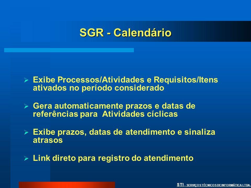 SGR - Calendário Exibe Processos/Atividades e Requisitos/Itens ativados no período considerado.