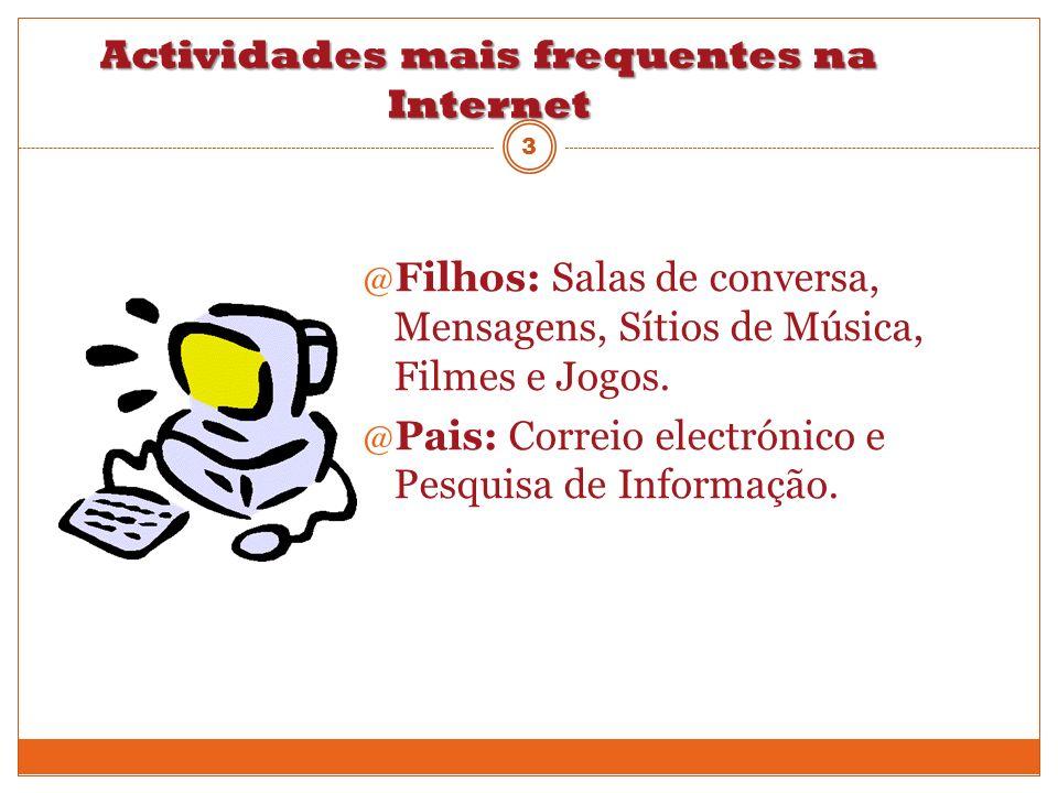 Actividades mais frequentes na Internet