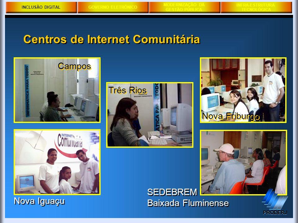 Centros de Internet Comunitária