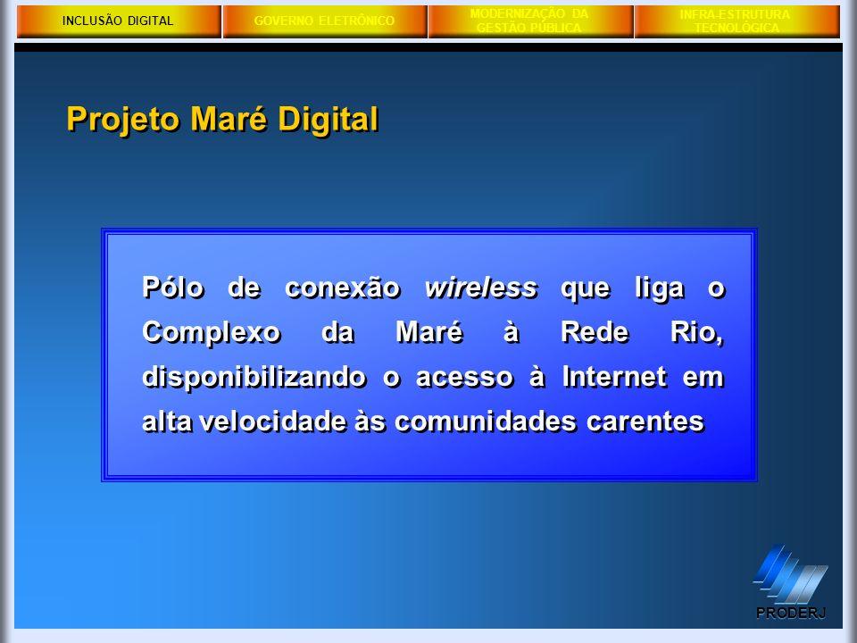 INCLUSÃO DIGITAL Projeto Maré Digital.