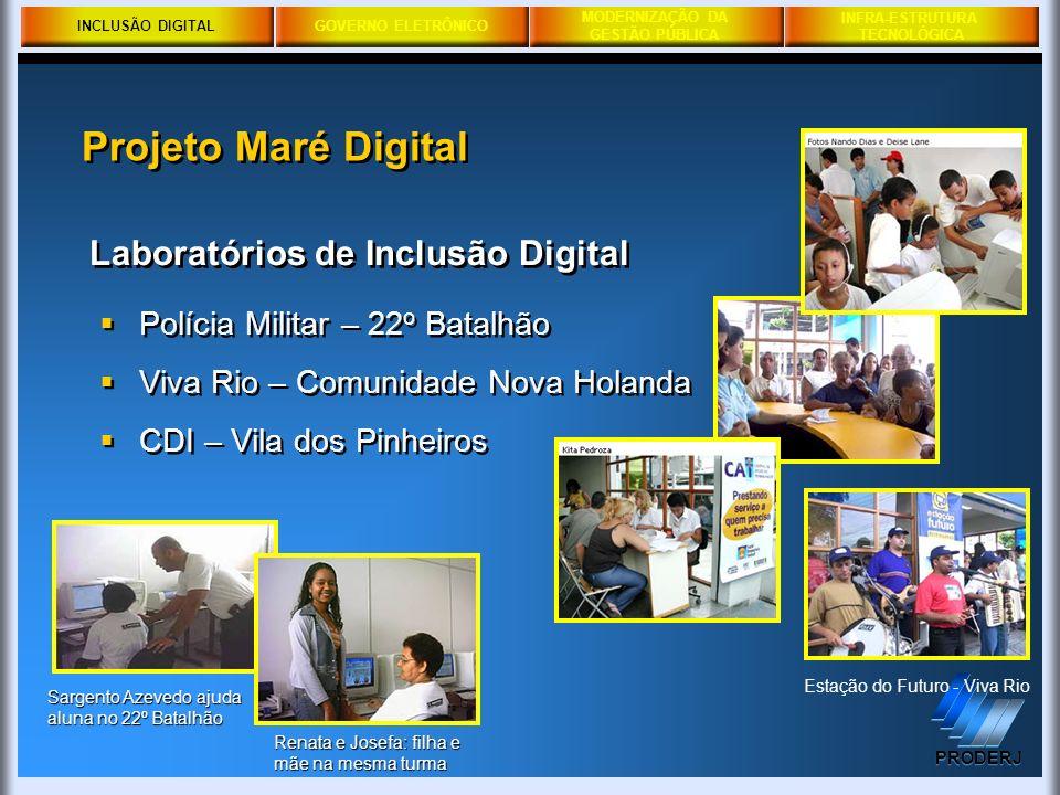 Laboratórios de Inclusão Digital
