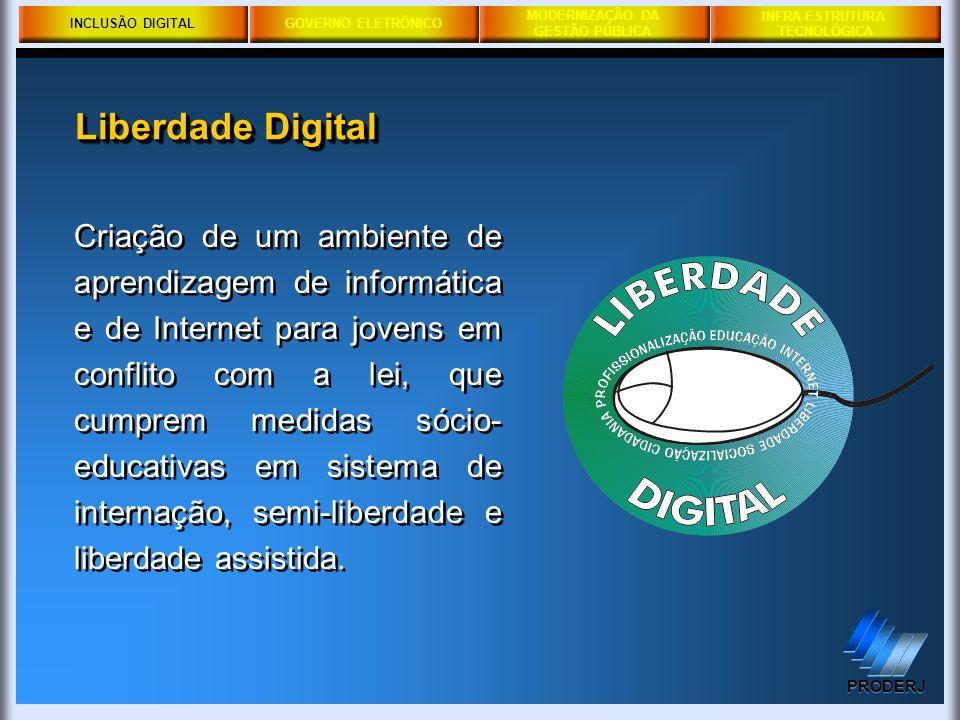 INCLUSÃO DIGITAL Liberdade Digital.