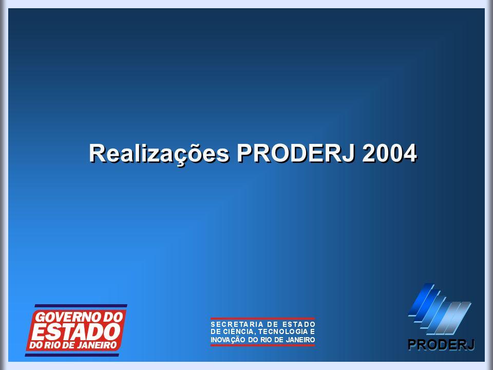 Realizações PRODERJ 2004 PRODERJ