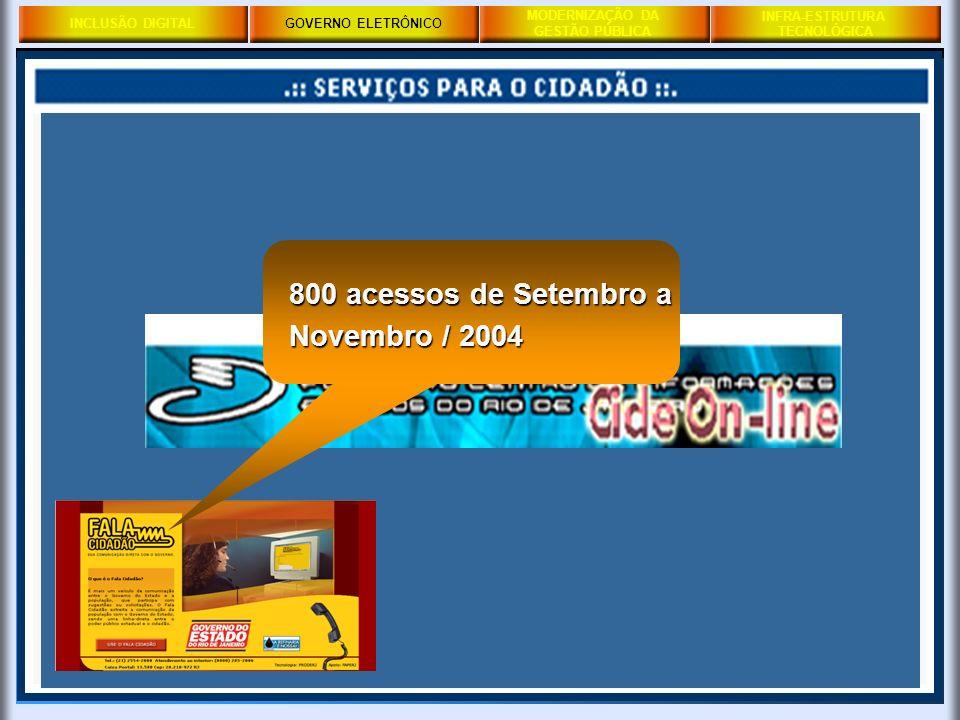 800 acessos de Setembro a Novembro / 2004