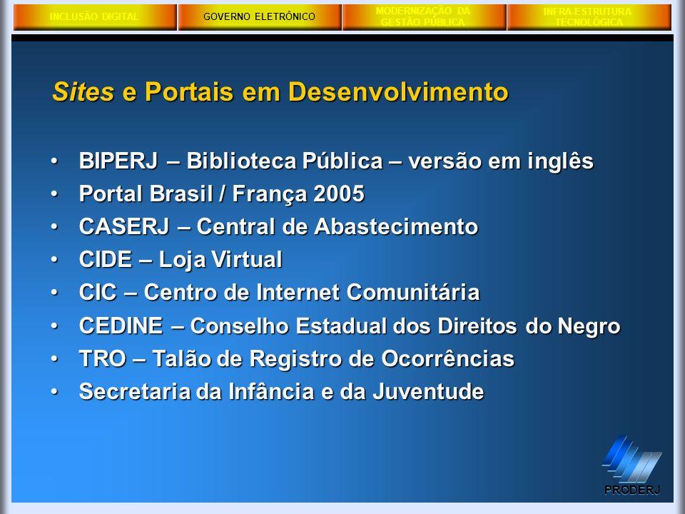Sites e Portais em Desenvolvimento