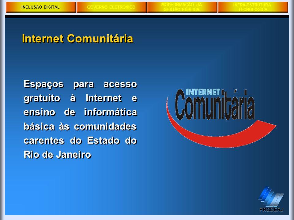 INCLUSÃO DIGITAL Internet Comunitária.