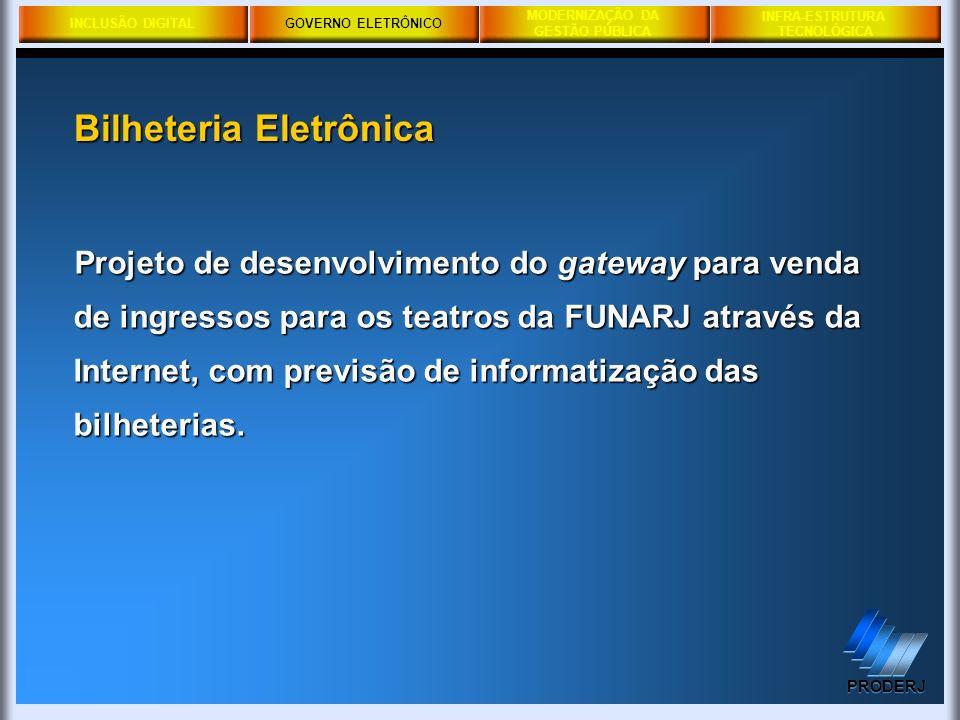 Bilheteria Eletrônica