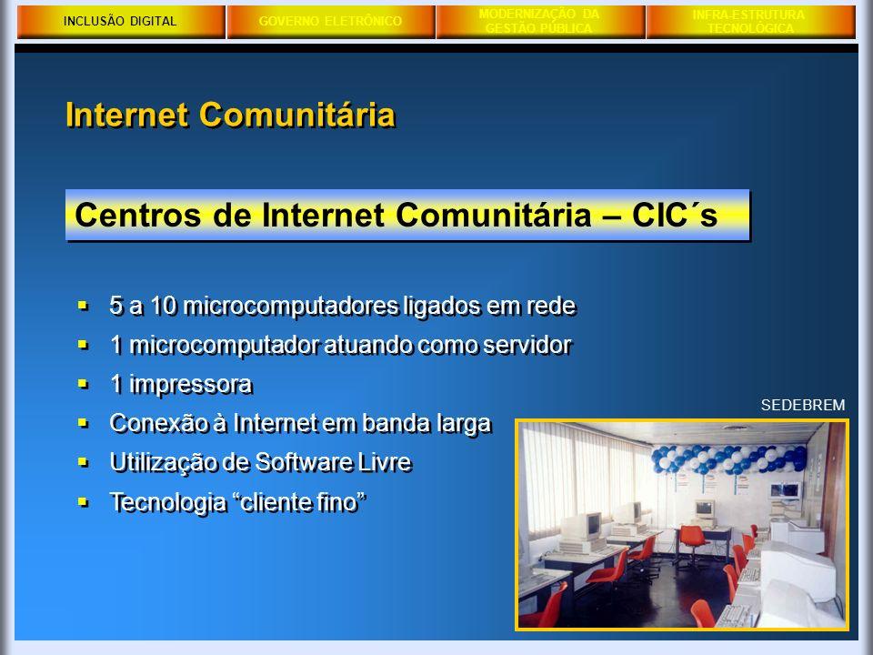 Centros de Internet Comunitária – CIC´s
