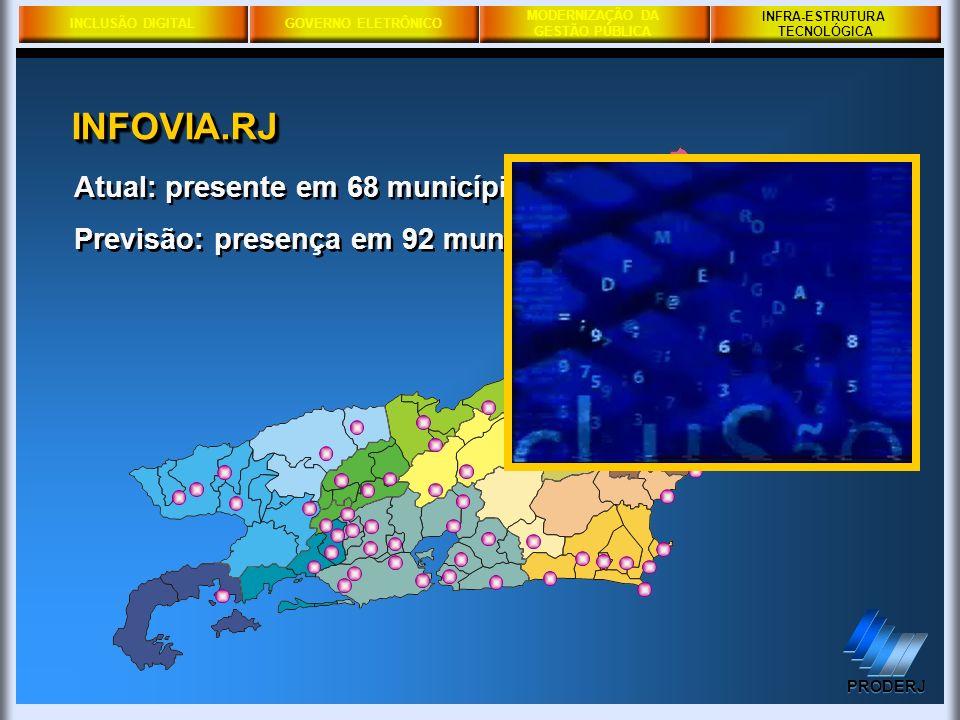 INFOVIA.RJ Atual: presente em 68 municípios