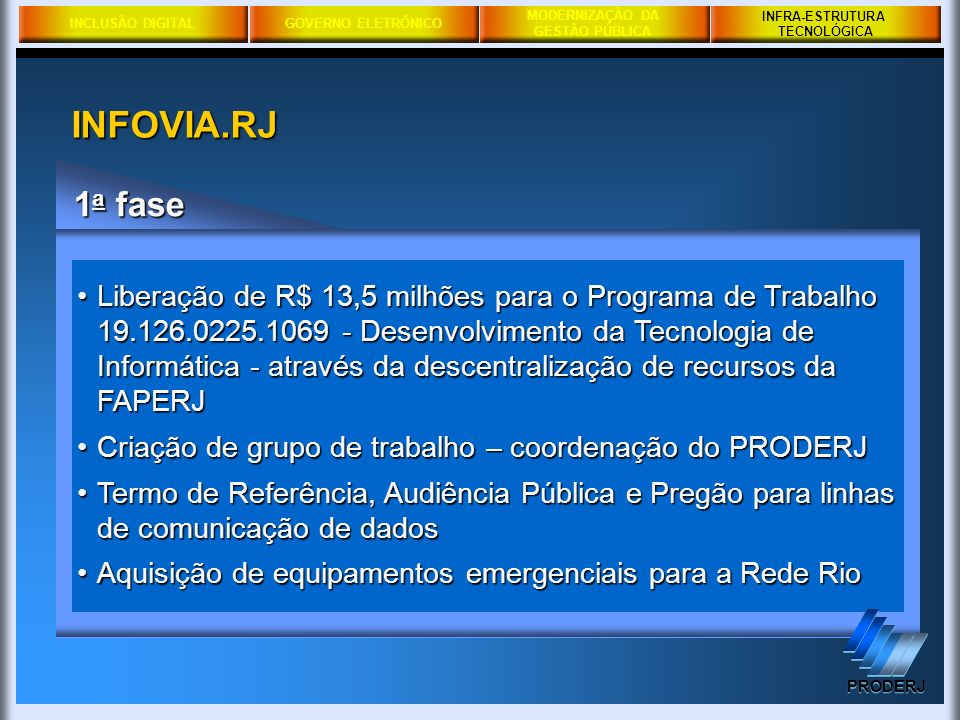 INFRA-ESTRUTURA TECNOLÓGICA. INFOVIA.RJ. 1a fase.