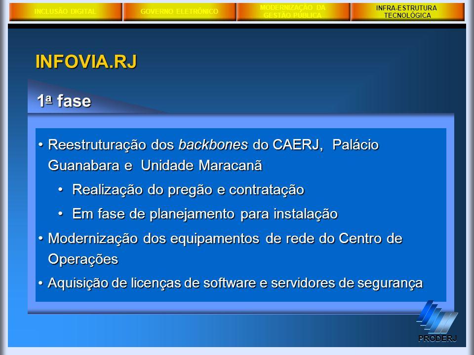 INFRA-ESTRUTURA TECNOLÓGICA. INFOVIA.RJ. 1a fase. Reestruturação dos backbones do CAERJ, Palácio Guanabara e Unidade Maracanã.