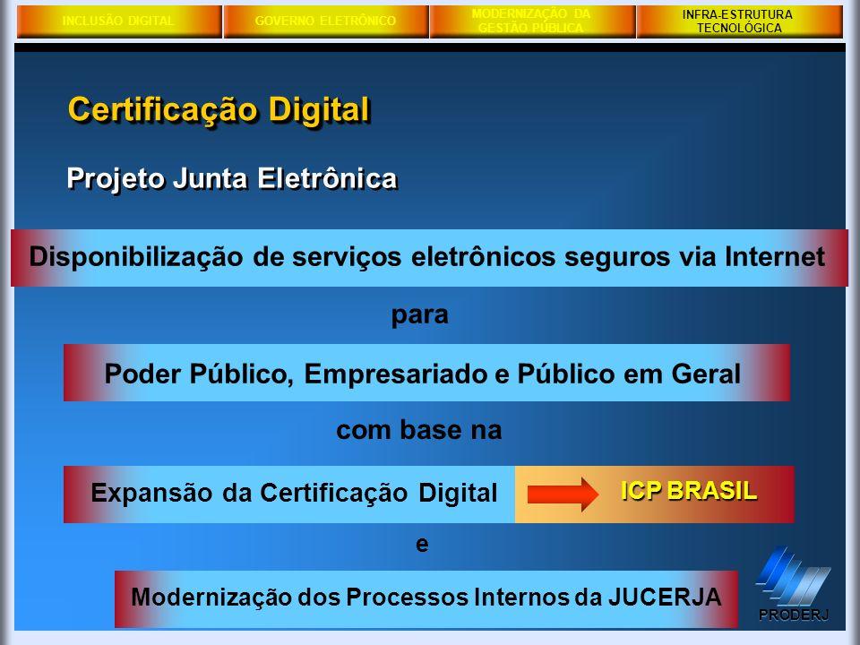Certificação Digital Projeto Junta Eletrônica