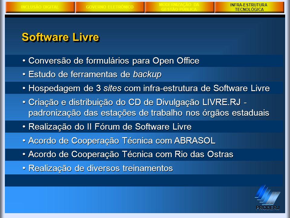 Software Livre Conversão de formulários para Open Office