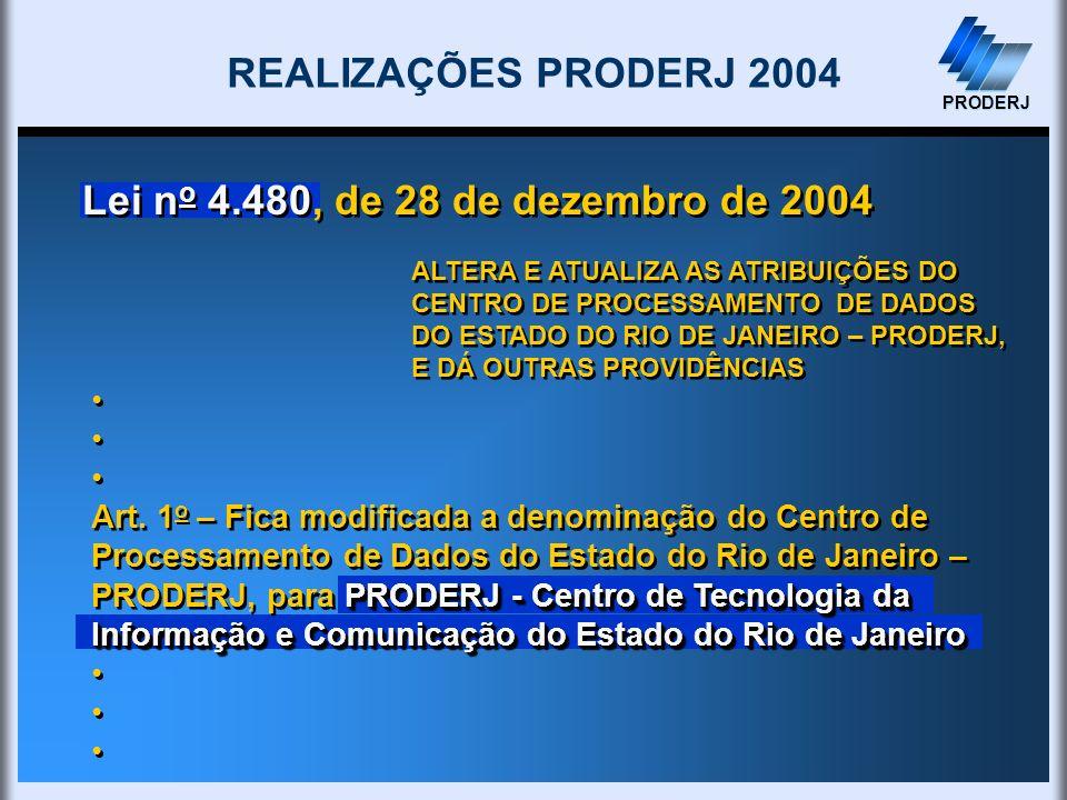 REALIZAÇÕES PRODERJ 2004 Lei no 4.480, de 28 de dezembro de 2004