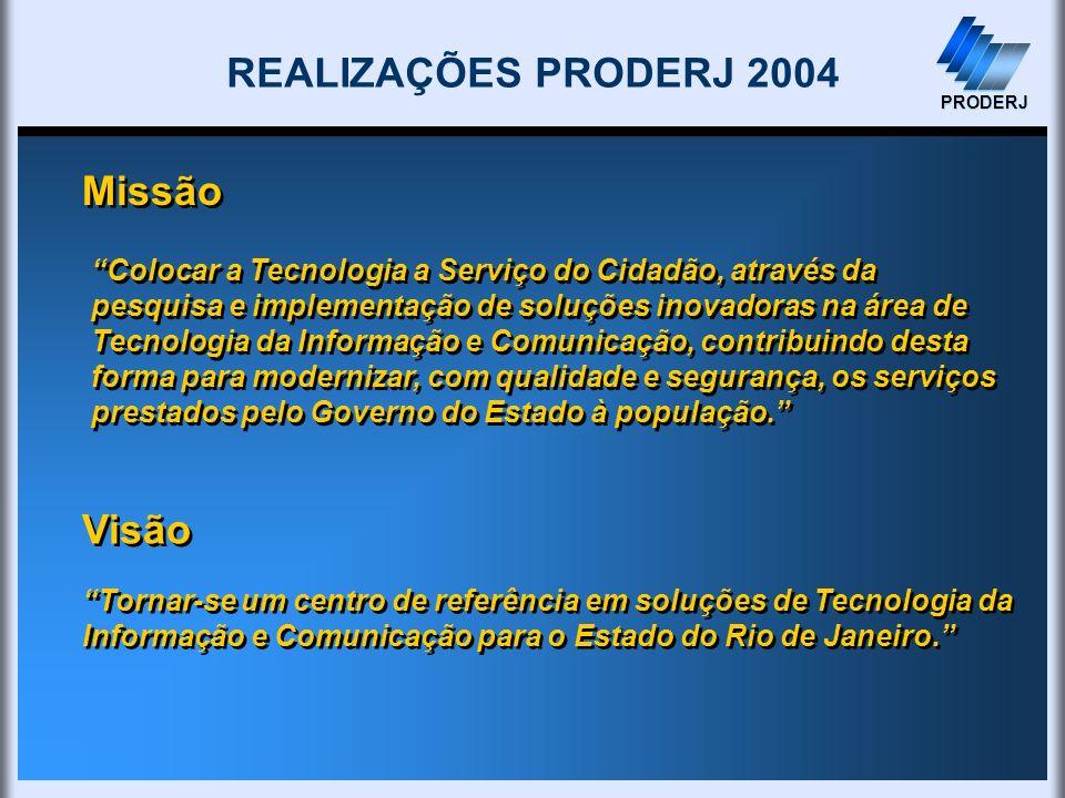 REALIZAÇÕES PRODERJ 2004 Missão Visão