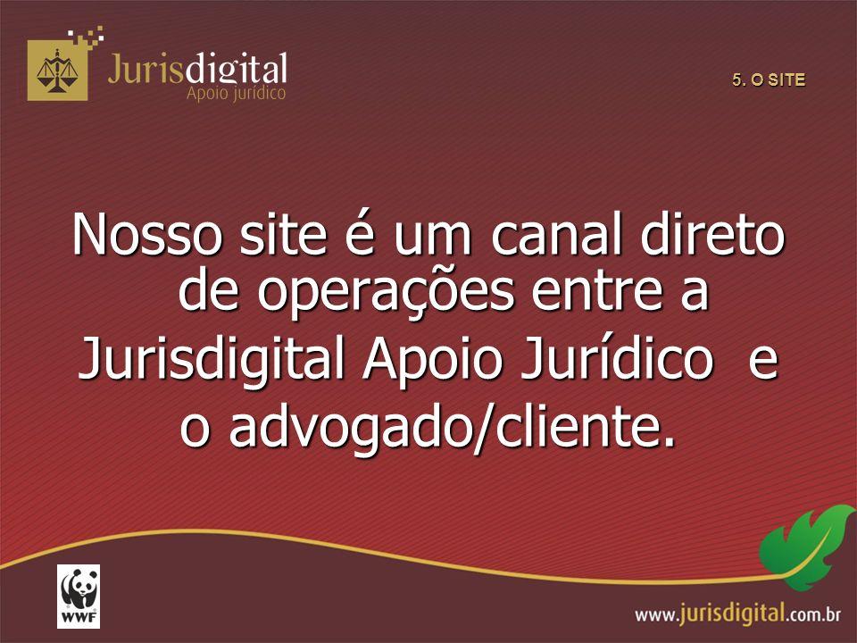 Nosso site é um canal direto de operações entre a