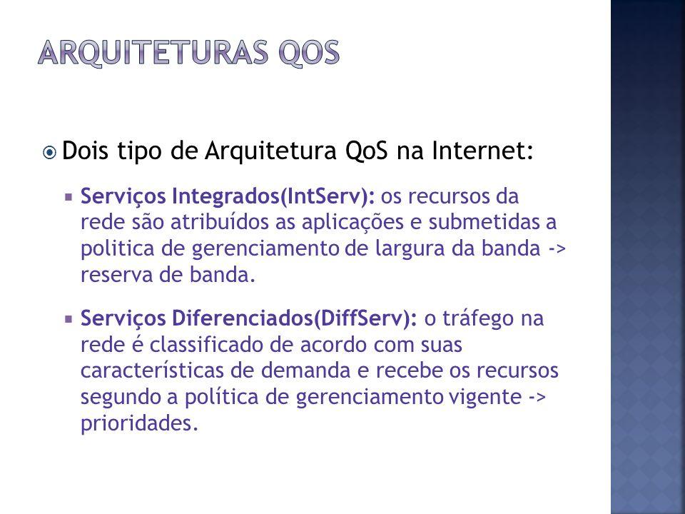 Arquiteturas qos Dois tipo de Arquitetura QoS na Internet: