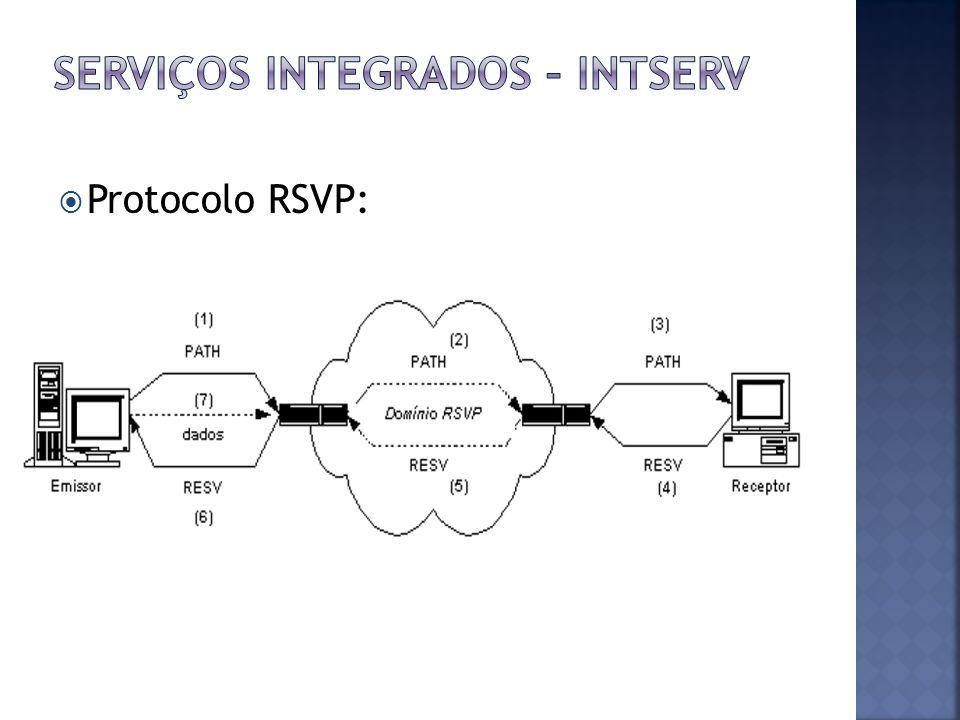 ServiçOs Integrados – Intserv