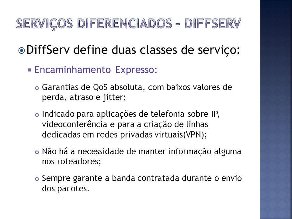 ServiçOs Diferenciados – DiffSERV