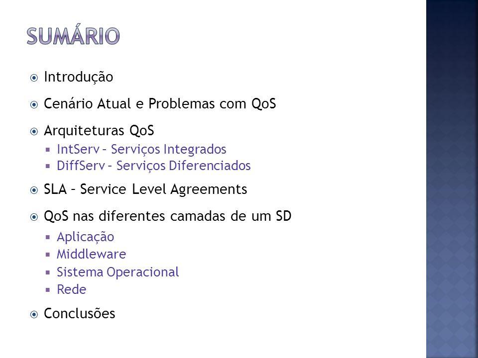 Sumário Introdução Cenário Atual e Problemas com QoS Arquiteturas QoS