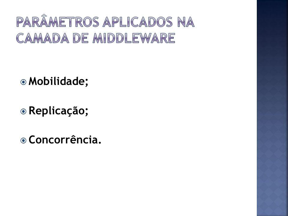 Parâmetros aplicados na camada de MIddleware