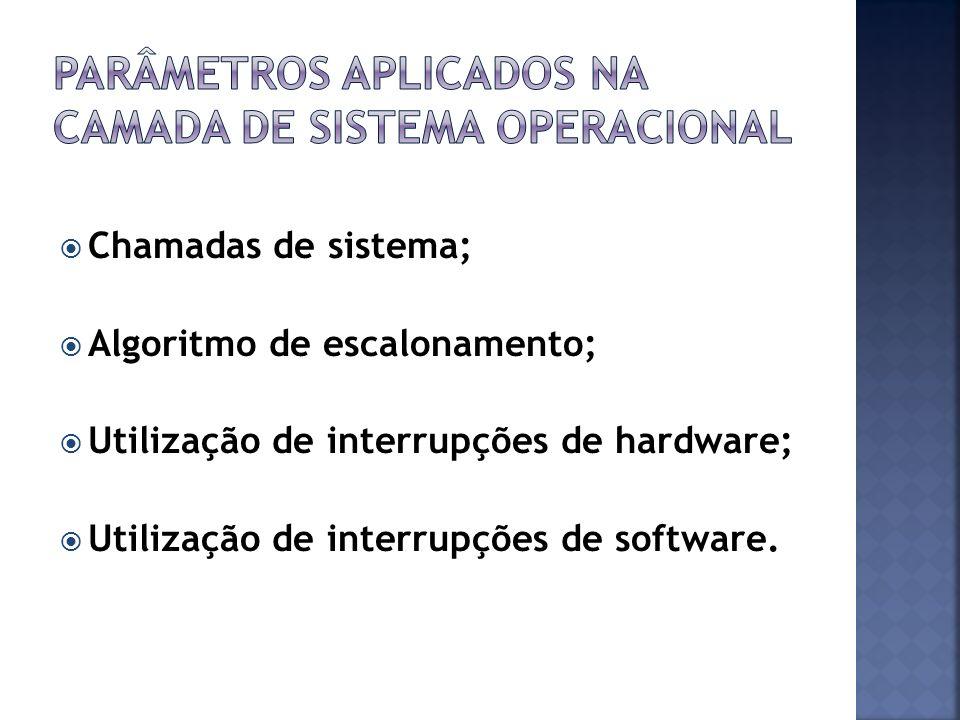Parâmetros aplicados na camada de Sistema operacional
