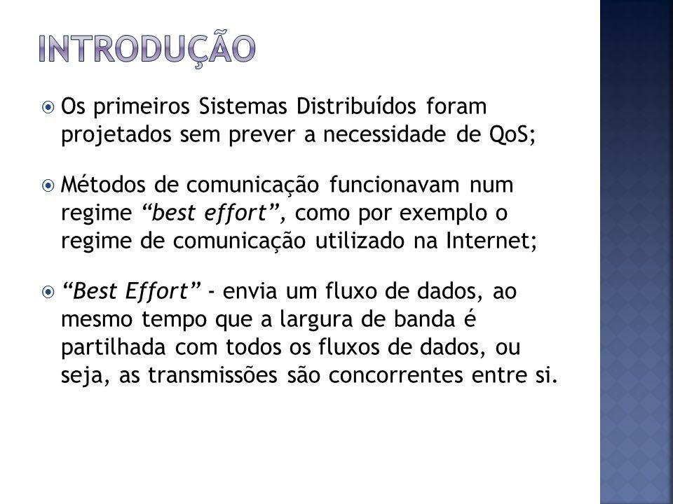 Introdução Os primeiros Sistemas Distribuídos foram projetados sem prever a necessidade de QoS;