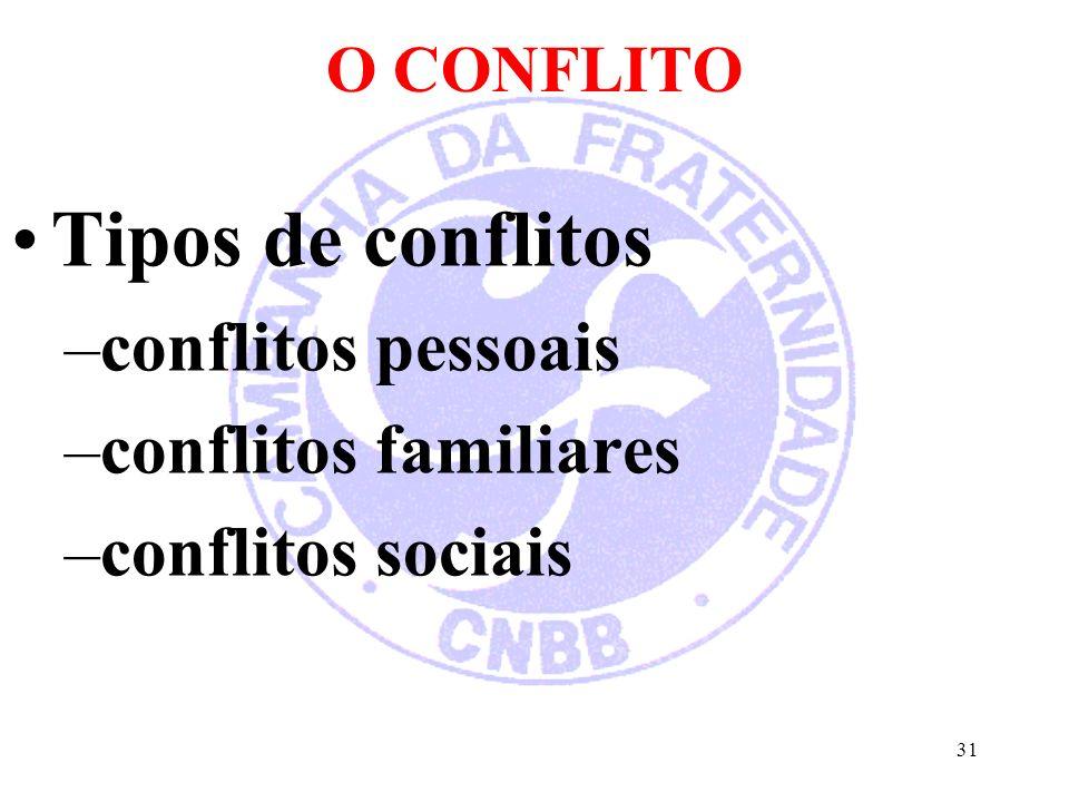 Tipos de conflitos conflitos pessoais conflitos familiares