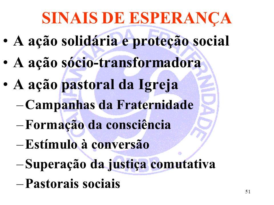SINAIS DE ESPERANÇA A ação solidária e proteção social