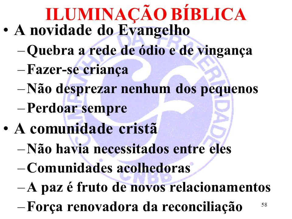 ILUMINAÇÃO BÍBLICA A novidade do Evangelho A comunidade cristã