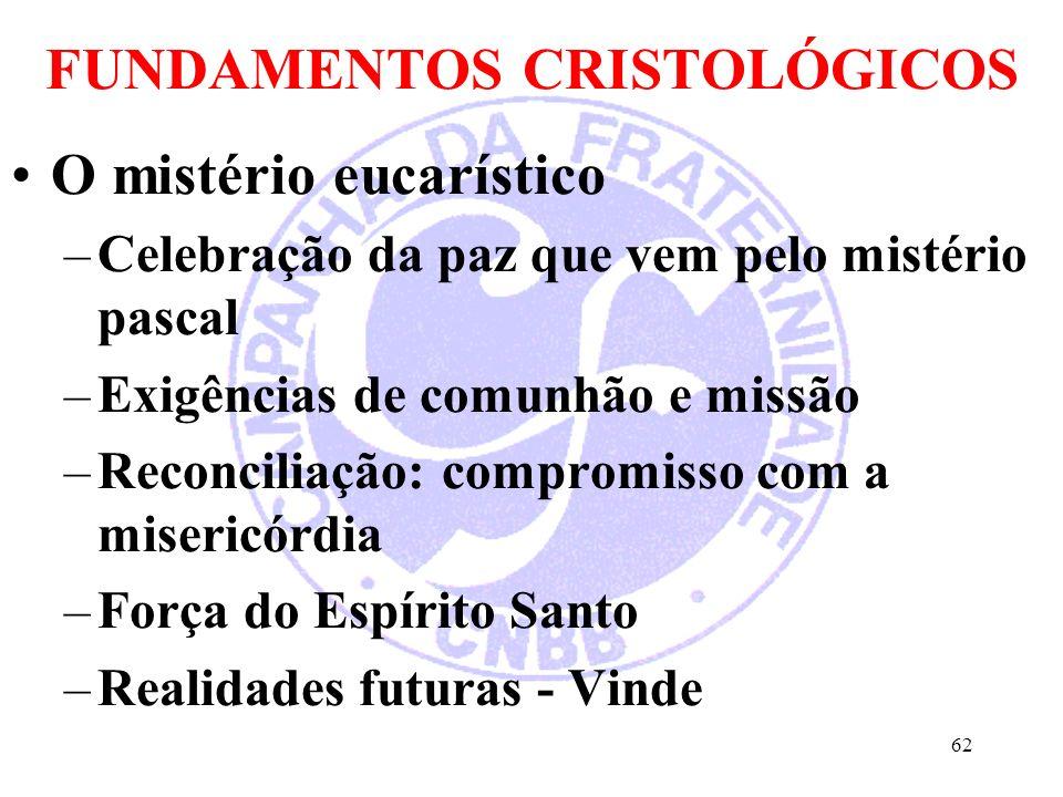FUNDAMENTOS CRISTOLÓGICOS