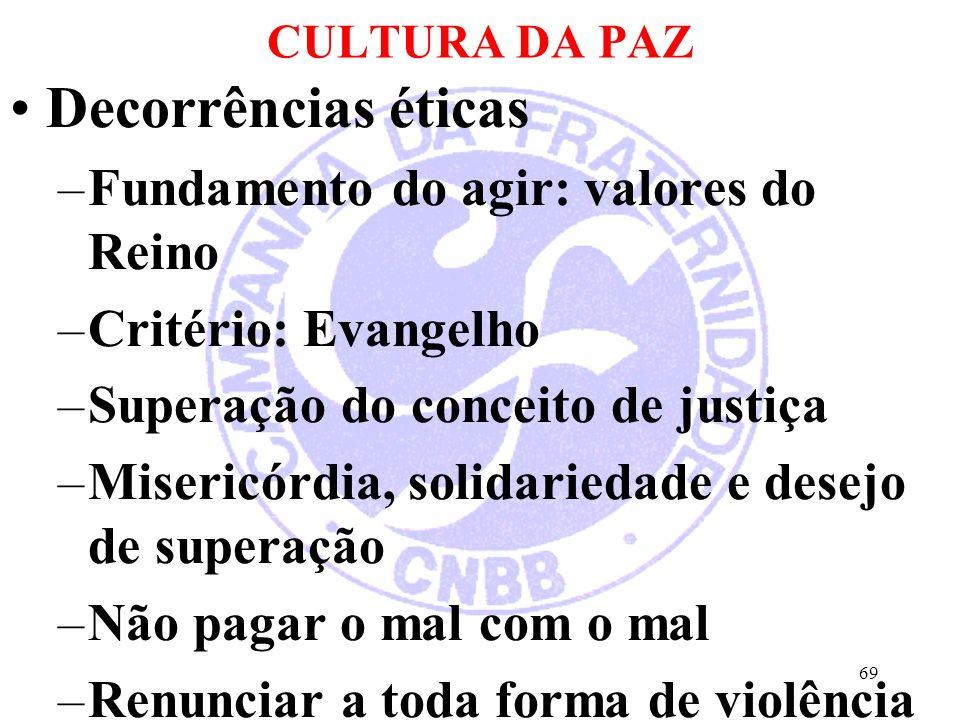 Decorrências éticas Fundamento do agir: valores do Reino