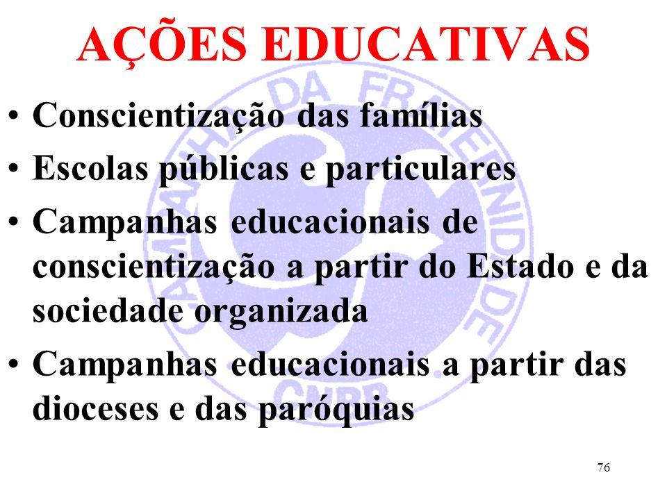 AÇÕES EDUCATIVAS Conscientização das famílias