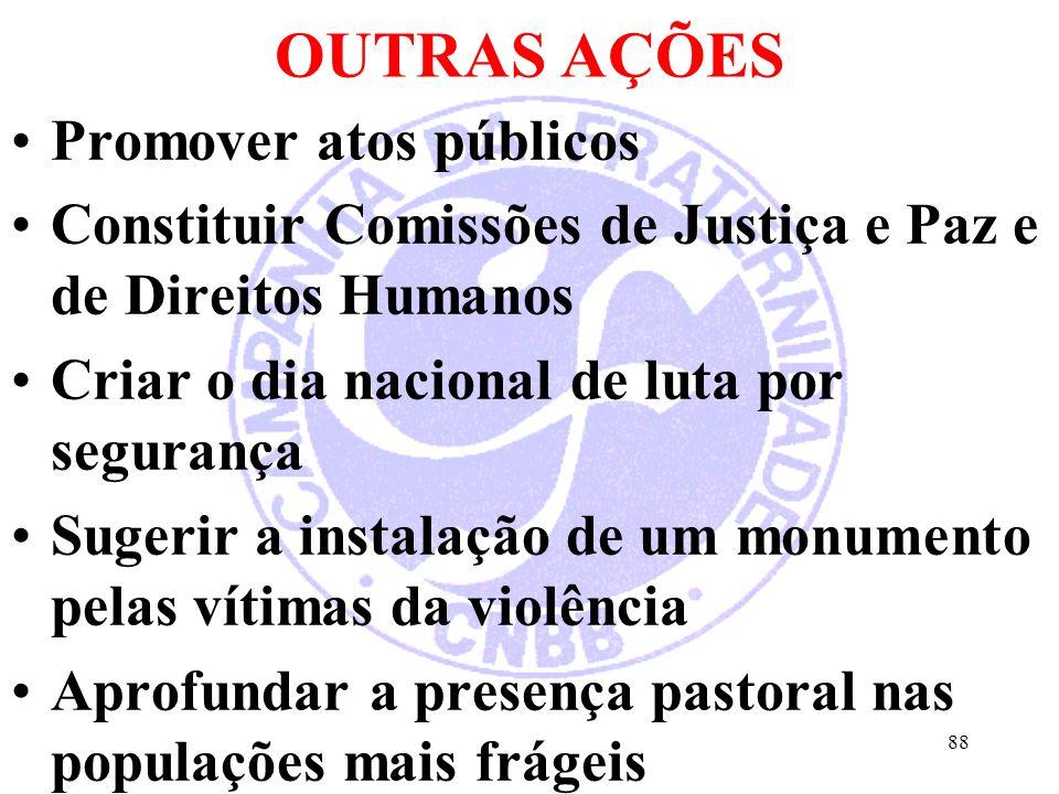 OUTRAS AÇÕES Promover atos públicos