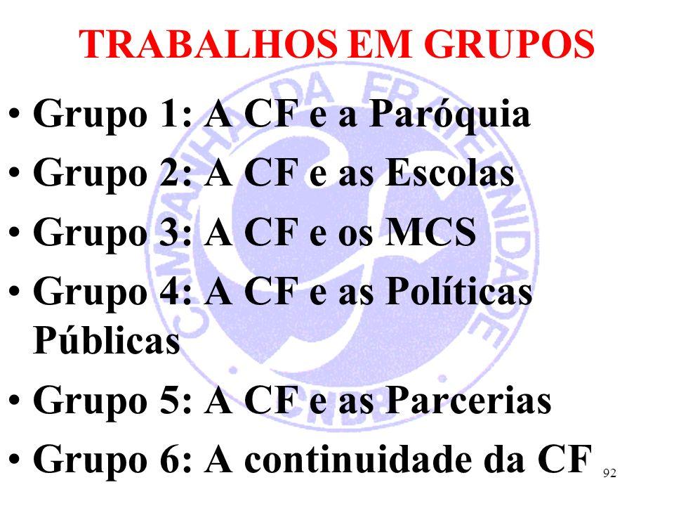 TRABALHOS EM GRUPOS Grupo 1: A CF e a Paróquia. Grupo 2: A CF e as Escolas. Grupo 3: A CF e os MCS.